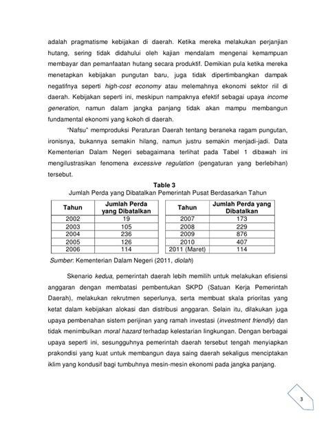 Analisis Kebijakan Penguatan Kemandirian Daerah dan