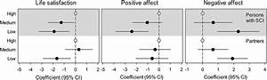 Actor Effects Of Reciprocity At Work With Wellbeing In