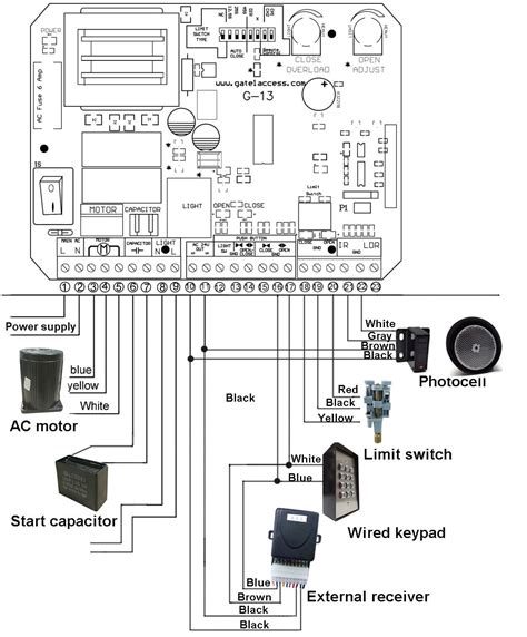 Gate Circuit Board Connections Diagram Access
