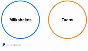 Mutually Exclusive Venn Diagram Example