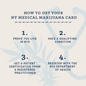 Maybe you would like to learn more about one of these? How to Get a Medical Marijuana Card in New York | Fp WELLNESS