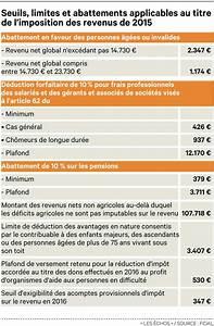 Calcul Des Frais Reel Impot : le bar me de l imp t 2016 tranches calcul et taux ~ Premium-room.com Idées de Décoration