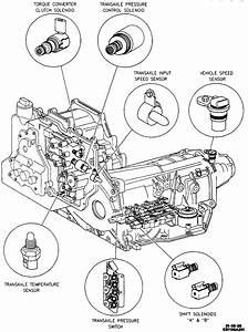 Heater Hose Diagram 2002 Cadillac Sls  Heater  Free Engine Image For User Manual Download