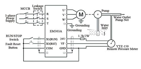 variable frequency drive  constant pressure water supply