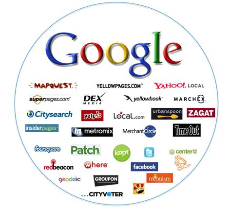 Local Marketing Services - location data management small business seo and website