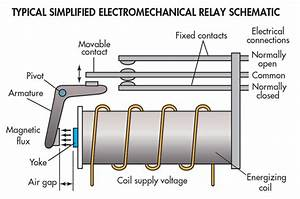 Engineering Essentials  Relays And Contactors