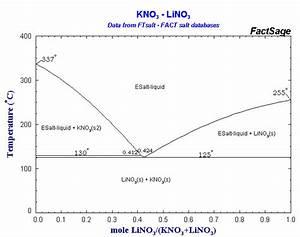 Chemie Mol Berechnen : mol verh ltnis bei eutektikum richtig berechnen mathematik chemie ~ Themetempest.com Abrechnung