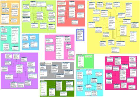 Image Schema Database Schema Flossmole