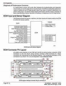 Cummins Mercruiser Qsd 2 0 Engines Service Manual Pdf Download