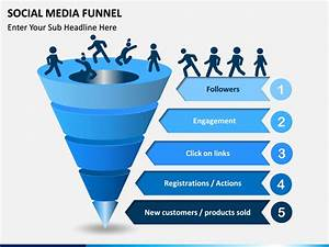 Social Media Funnel Powerpoint Template