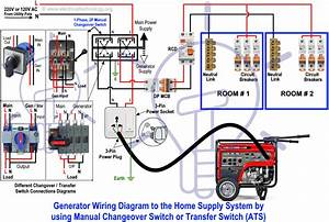 Change Over Contactor Wiring Diagram