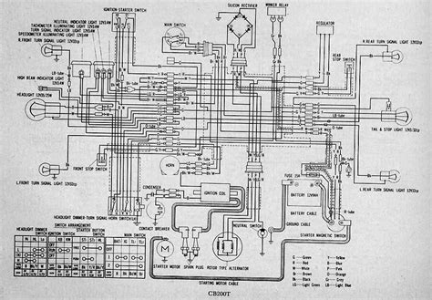 Honda Motorcycle Wiring Diagram All About