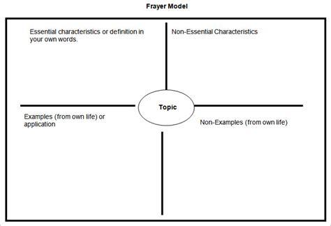 frayer model template 5 frayer model templates free sle exle format free premium templates