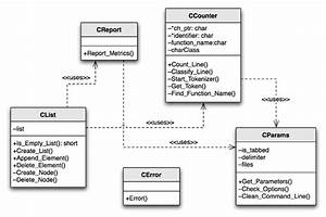 Class Diagram For Object