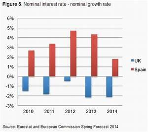 Reales Bip Berechnen Beispiel : warum die eurokrise kein ende findet never mind the markets ~ Themetempest.com Abrechnung