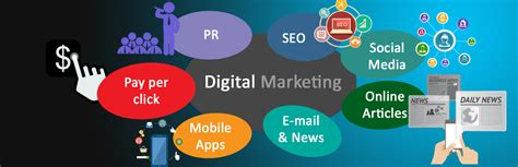 What Is Digital Marketing by Social Media Agency Digital Marketing Services In India