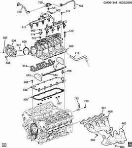 Chevrolet Avalanche Harness  Early Fuel Evaporation