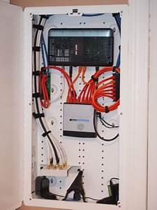 Leviton Wiring Panel
