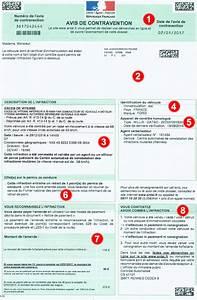 Exces De Vitesse Amende : contravention pv modele de pv contravention radar automatique feu vitesse ~ Medecine-chirurgie-esthetiques.com Avis de Voitures