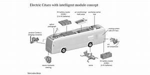 Daimler Releases Spec For Electric City Bus Citaro