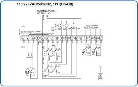 Valve Actuator Diagram by Htq Electric Actuator Wiring Diagram 110 220vac 50 60hz