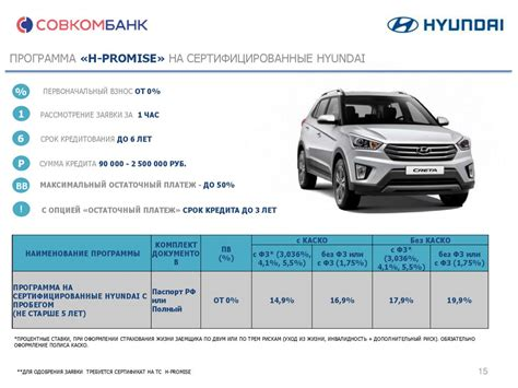 Check spelling or type a new query. Преимущества программы «Hyundai finance» от Совкомбанк ...