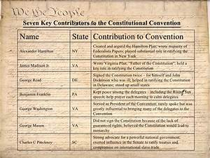 Constitution Convention Project