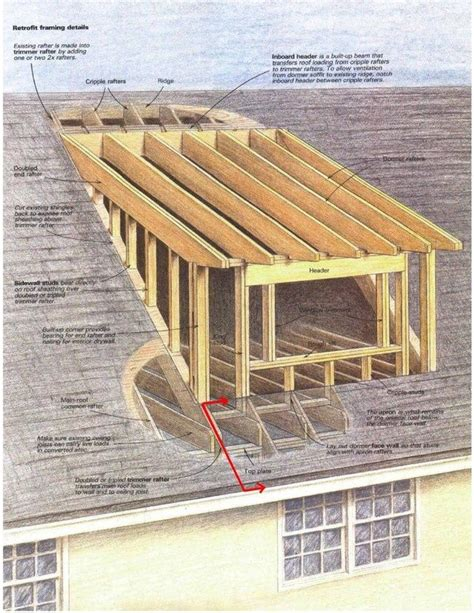 Building A Dormer Roof by 25 Best Ideas About Shed Base On Building A