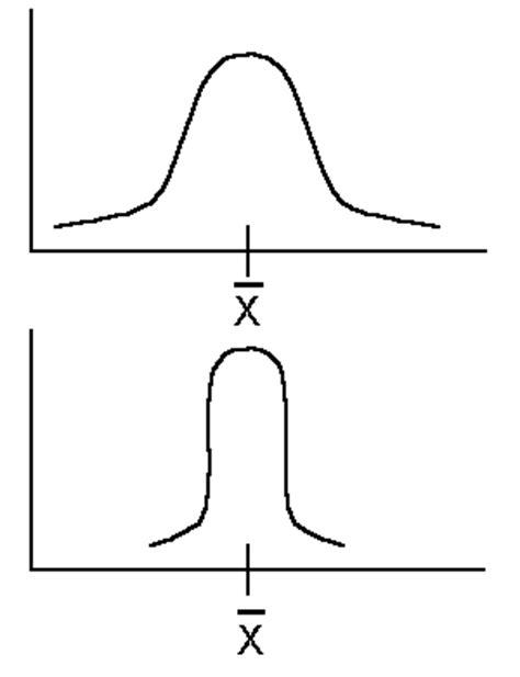 Introduction to Quantitative Genetics