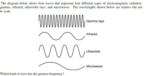 which color has the shortest wavelength which color of visible light has the shortest wavelength