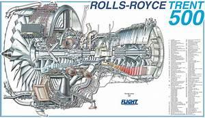 Pin De Raziel Sandes Em Design Engines  U0026 Cia