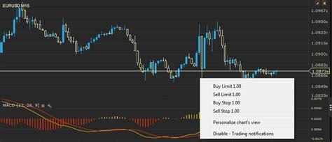 level 2 forex trading platform level 2 forex broker trading software platforms