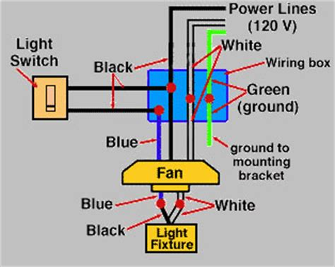 how to install ceiling fan wiring installing a ceiling fan extreme how to