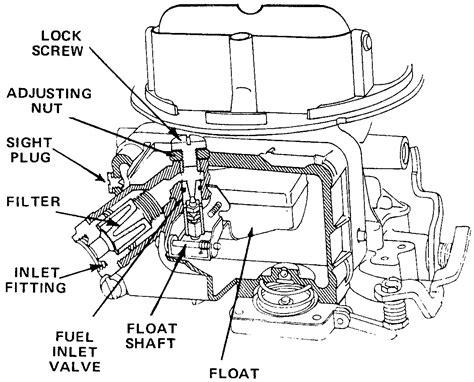 Holly Bbl Carb Diagram Diy Enthusiasts Wiring Diagrams