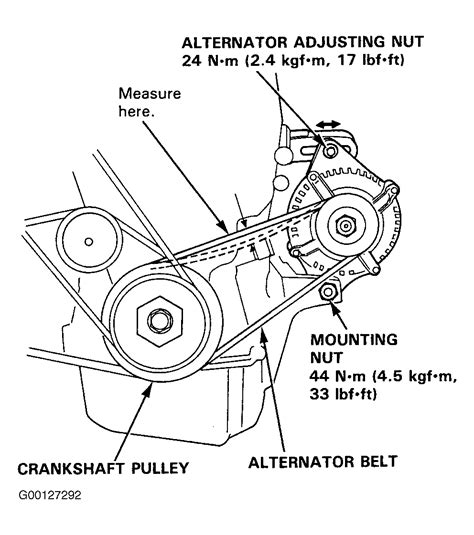 Serpentine Belt Diagram 95 Acura Integra 1994 acura integra serpentine belt routing and timing belt