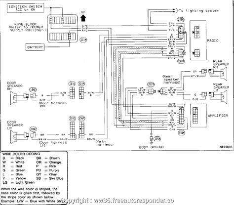 joslyn clark wiring diagrams wiring library