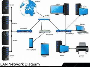 Diagram  Office Lan Network Diagram Av Of 3 Adapters