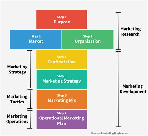 Marketing Program by You Re Only As Strong As Your Annual Marketing Plan