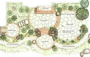 architectural designs home plans geaslen landscaping providing sustainable landscape