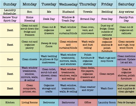 how to make an efficient weekly house cleaning schedule template home management house