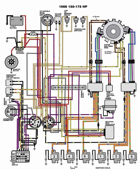 Outboard Ignition Wiring Diagram by 1986 Yamaha Outboard Motor Impremedia Net