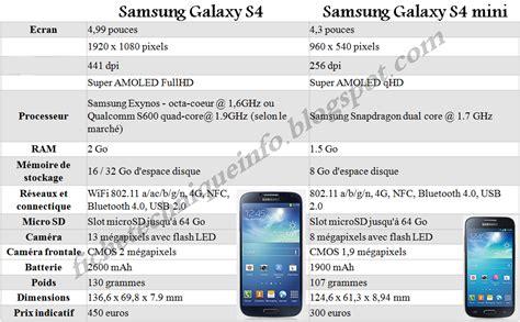 samsung galaxy s4 s4 fiche technique comparatif prix