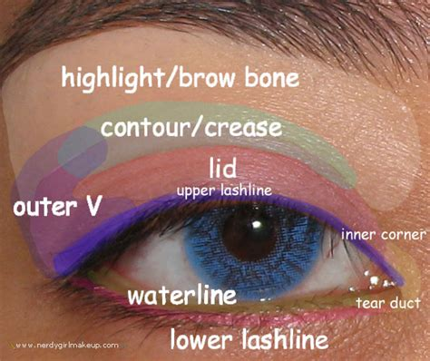 How Properly Apply Eye Shadow