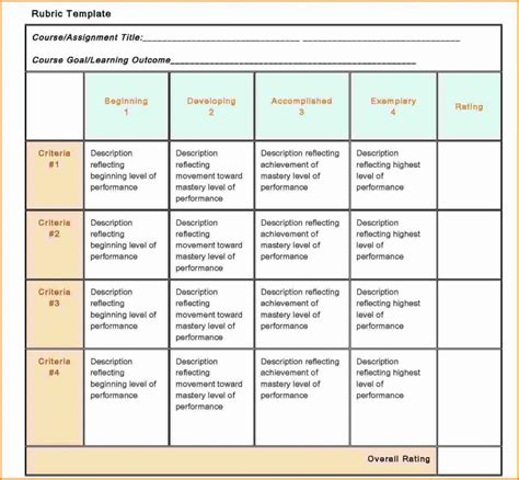 project rubric template project rubric template template business