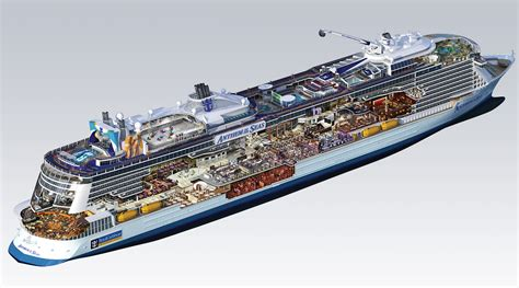 Vision Of The Seas Deck Plan by Anthem Of The Seas Royal Caribbean International