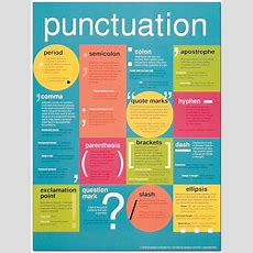 Punctuation, Allinone  Classroom Language Arts Poster Echolit