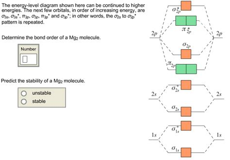O2 Molecular Orbital Diagram For Oxygen Valence Complete This