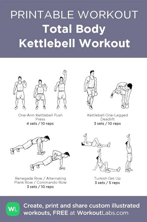 workout printable visual kettlebell workouts pdf body total workoutlabs charts muscle building