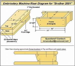 Machine Riser Plans