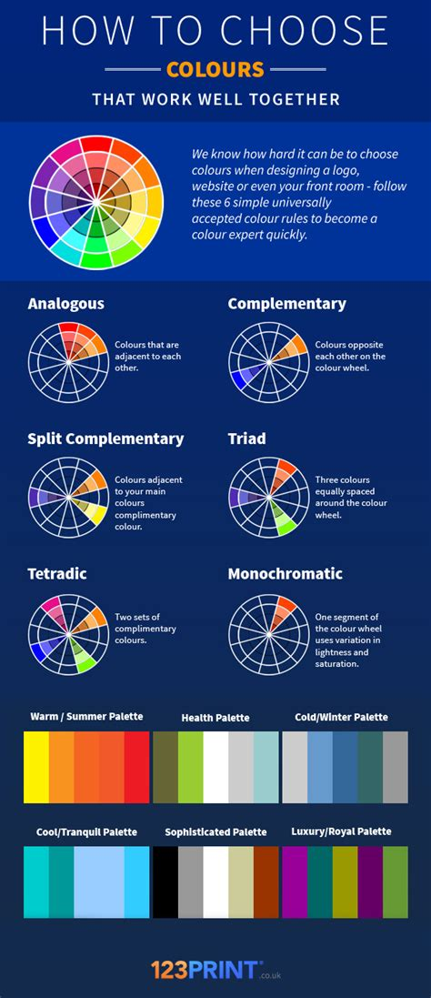 what colors go together infographic how to choose colors that go well together